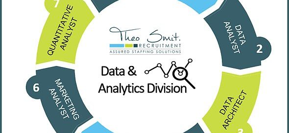 Data & Analytics Business Analyst